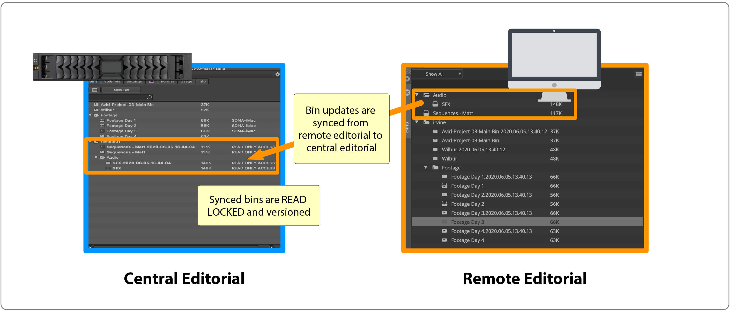 Syncing central editorial to remote editorial - Avid Media Composer Remote and Cloud Collaboration