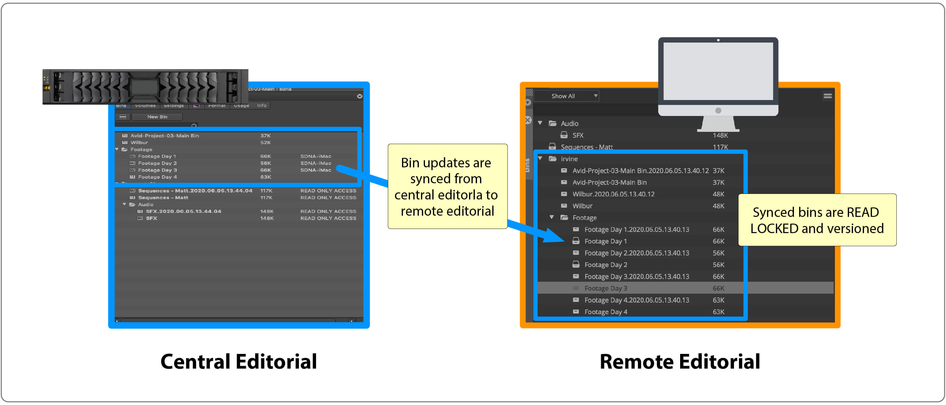 Syncing remote editorial to central editorial - Avid Media Composer Remote and Cloud Collaboration