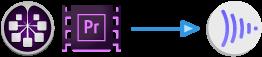 Avid Adobe to Frame.io - StorageDNA